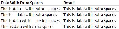 Remove Extra spaces in Excel | एक्सेल में अतिरिक्त खाली स्थान निकले